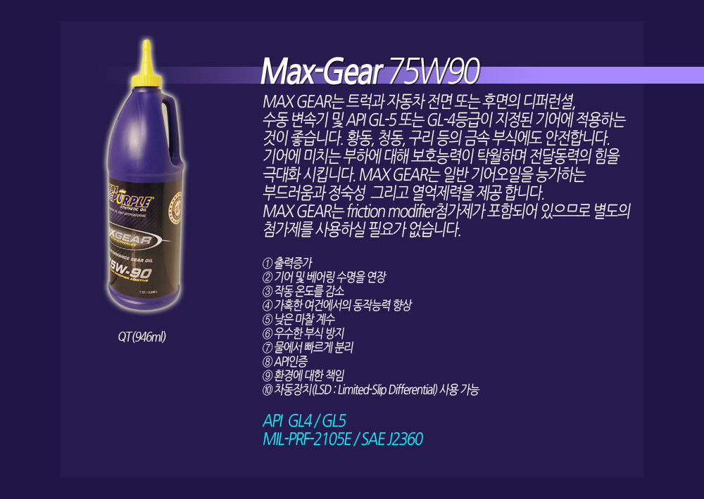 Royal Purple MaxGear 75W90